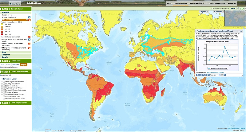 This indicator shows the changes in the proportion of the land area of Food and Agriculture Organization of the United Nations (FAO) ecological zones that have been subject to burning between the years 2002 and 2012
