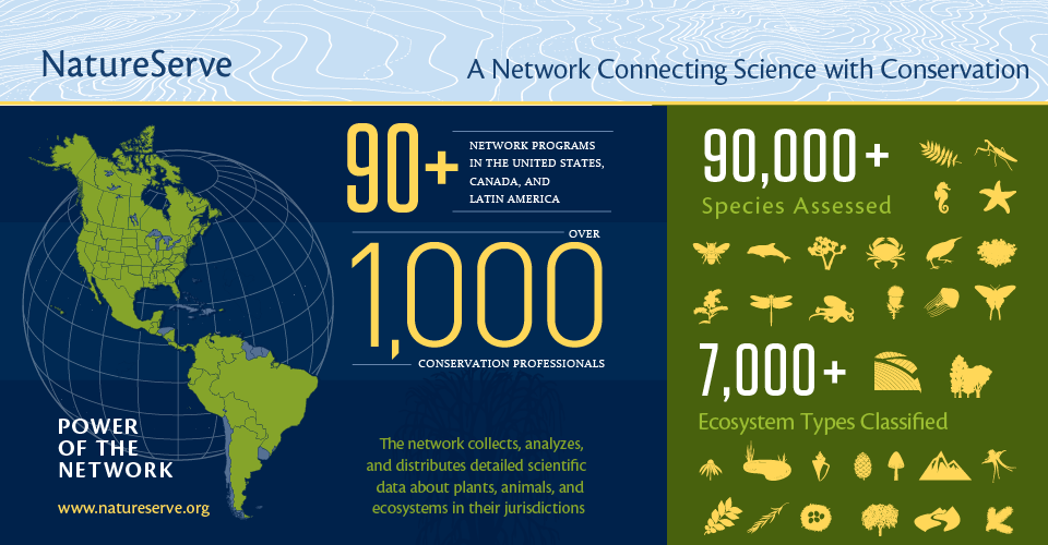 Click the graphic to learn more about NatureServe